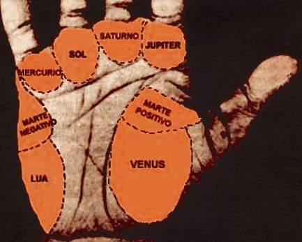 Monte das Mãos